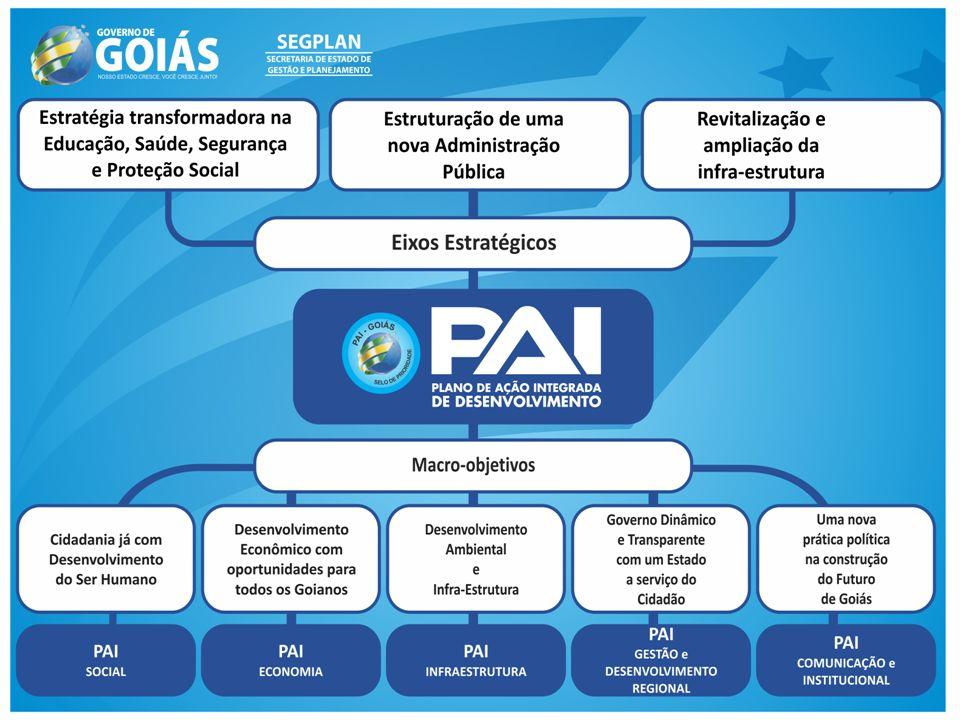 PLANO DE GOVERNO AÇÕES DE DESTAQUES DESENVOLVIMENTO MUNICIPAL Fomento à Pesca e Aquicultura; Implantação do Centro de Psicultura de Luís Alves – Projeto Isca Viva; Construção de Centro de Cultura, Lazer e Esportes (Anápolis, Cidade de Goiás, Palmeiras de Goiás); Aeródromos – Regularização de 30 aeródromos e implantação de mais 10; Aquisição de equipamentos para laboratórios destinados ao Arranjo Produtivo Local (Jussara); Reforma de Terminal Rodoviário de Passageiros (Alvorada do Norte); Urbanização de Parques e Praças Municipais ( Colinas do Sul, Formosa, Luziânia, Posse e Santo Antônio do Descoberto); Desenvolvimento de APLs (Vocações Municipais); Construção de Lagos (Água Limpa, Cidade de Goiás e Divinópolis); Patrulha Mecanizada para atendimento a todas as regiões do Estado.