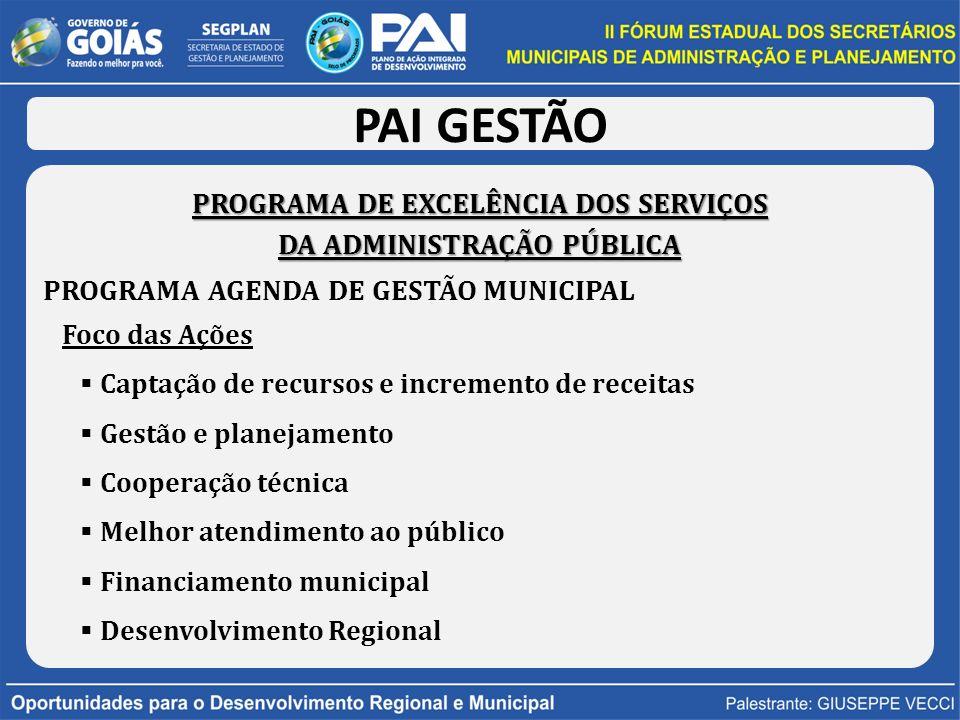 PAI GESTÃO PROGRAMA DE EXCELÊNCIA DOS SERVIÇOS DA ADMINISTRAÇÃO PÚBLICA PROGRAMA AGENDA DE GESTÃO MUNICIPAL Foco das Ações Captação de recursos e incremento de receitas Gestão e planejamento Cooperação técnica Melhor atendimento ao público Financiamento municipal Desenvolvimento Regional