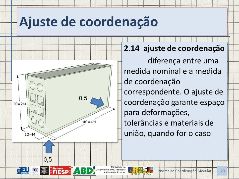20 Ajuste de coordenação 2.14 ajuste de coordenação diferença entre uma medida nominal e a medida de coordenação correspondente. O ajuste de coordenaç