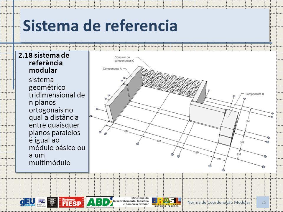 Sistema de referencia Norma de Coordenação Modular 25 2.18 sistema de referência modular sistema geométrico tridimensional de n planos ortogonais no q