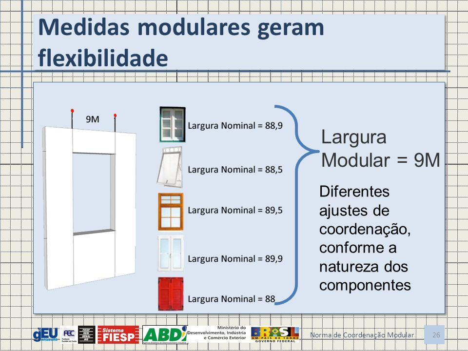Medidas modulares geram flexibilidade Norma de Coordenação Modular 26 Largura Modular = 9M Diferentes ajustes de coordenação, conforme a natureza dos