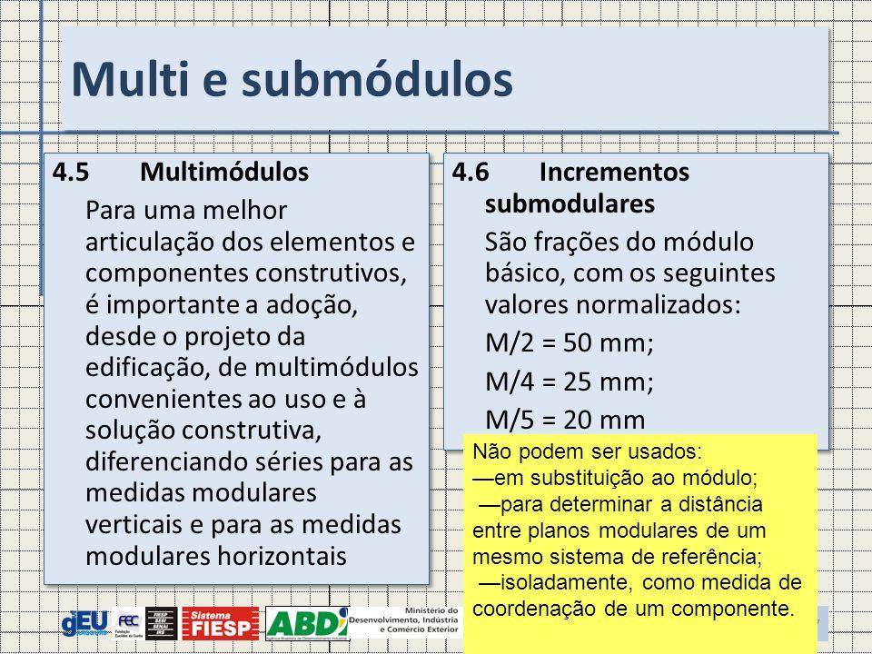 27 Multi e submódulos 4.5Multimódulos Para uma melhor articulação dos elementos e componentes construtivos, é importante a adoção, desde o projeto da edificação, de multimódulos convenientes ao uso e à solução construtiva, diferenciando séries para as medidas modulares verticais e para as medidas modulares horizontais 4.5Multimódulos Para uma melhor articulação dos elementos e componentes construtivos, é importante a adoção, desde o projeto da edificação, de multimódulos convenientes ao uso e à solução construtiva, diferenciando séries para as medidas modulares verticais e para as medidas modulares horizontais 4.6Incrementos submodulares São frações do módulo básico, com os seguintes valores normalizados: M/2 = 50 mm; M/4 = 25 mm; M/5 = 20 mm 27 Norma de Coordenação Modular Não podem ser usados: em substituição ao módulo; para determinar a distância entre planos modulares de um mesmo sistema de referência; isoladamente, como medida de coordenação de um componente.
