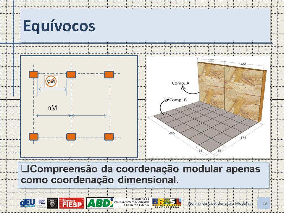 29 Equívocos Compreensão da coordenação modular apenas como coordenação dimensional. 29 Norma de Coordenação Modular nM