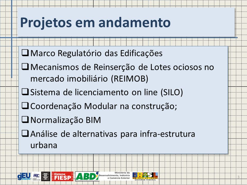 3 Projetos em andamento Marco Regulatório das Edificações Mecanismos de Reinserção de Lotes ociosos no mercado imobiliário (REIMOB) Sistema de licenciamento on line (SILO) Coordenação Modular na construção; Normalização BIM Análise de alternativas para infra-estrutura urbana Marco Regulatório das Edificações Mecanismos de Reinserção de Lotes ociosos no mercado imobiliário (REIMOB) Sistema de licenciamento on line (SILO) Coordenação Modular na construção; Normalização BIM Análise de alternativas para infra-estrutura urbana