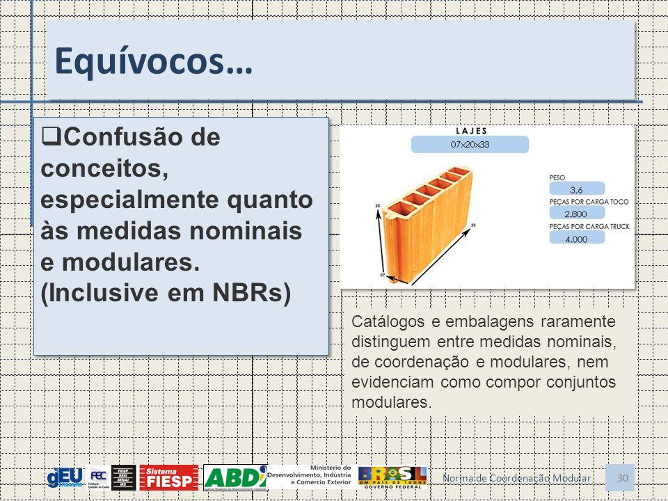 30 Equívocos… Confusão de conceitos, especialmente quanto às medidas nominais e modulares. (Inclusive em NBRs) 30 Norma de Coordenação Modular Catálog