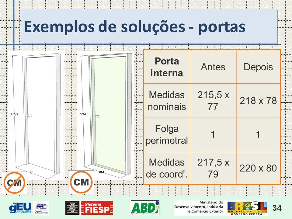 34 Porta interna AntesDepois Medidas nominais 215,5 x 77 218 x 78 Folga perimetral 11 Medidas de coord. 217,5 x 79 220 x 80
