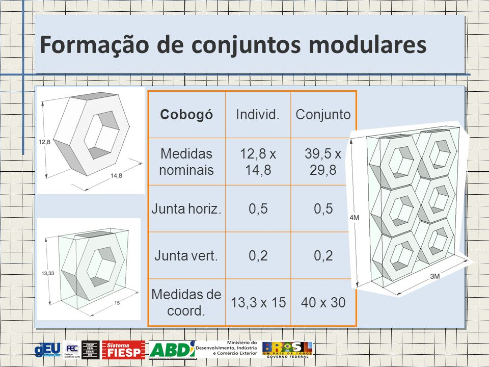 CobogóIndivid.Conjunto Medidas nominais 12,8 x 14,8 39,5 x 29,8 Junta horiz.0,5 Junta vert.0,2 Medidas de coord. 13,3 x 1540 x 30