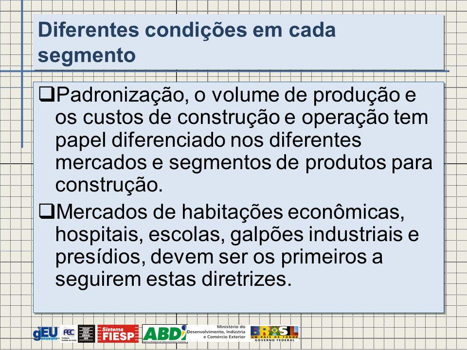 Padronização, o volume de produção e os custos de construção e operação tem papel diferenciado nos diferentes mercados e segmentos de produtos para co