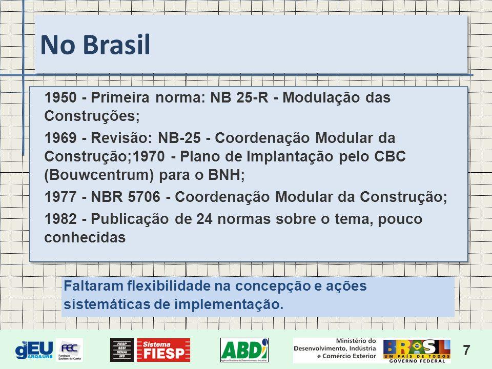 No Brasil 1950 - Primeira norma: NB 25-R - Modulação das Construções; 1969 - Revisão: NB-25 - Coordenação Modular da Construção;1970 - Plano de Implan