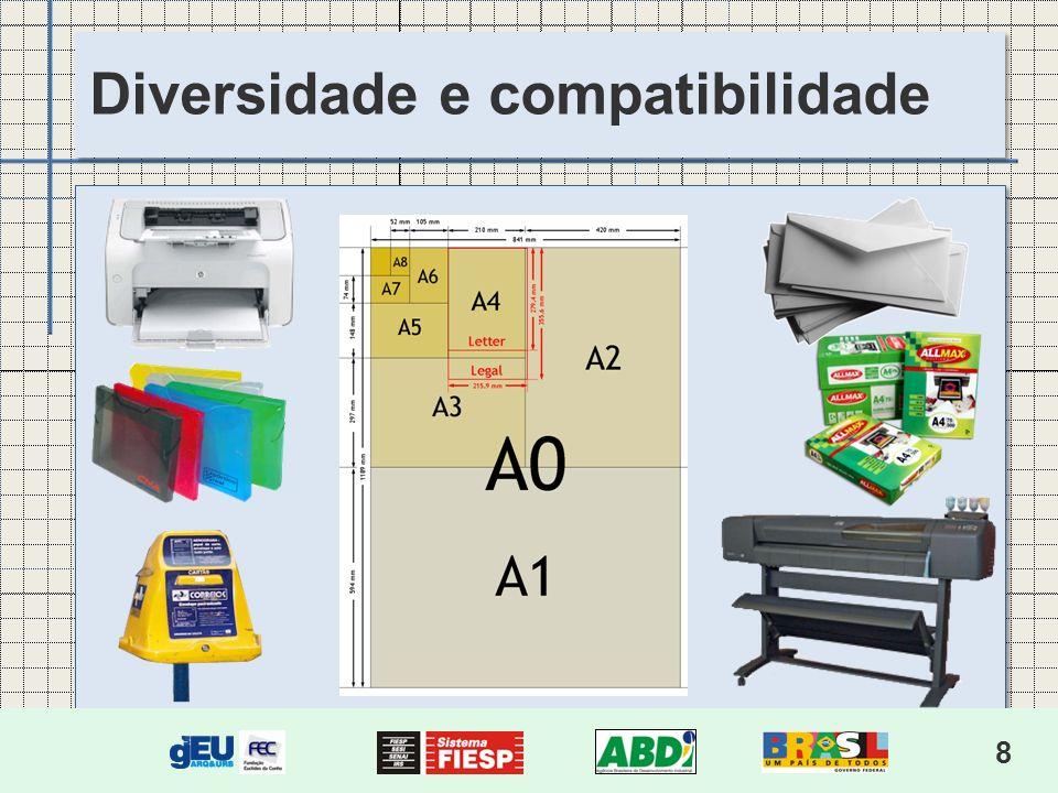 29 Equívocos Compreensão da coordenação modular apenas como coordenação dimensional.