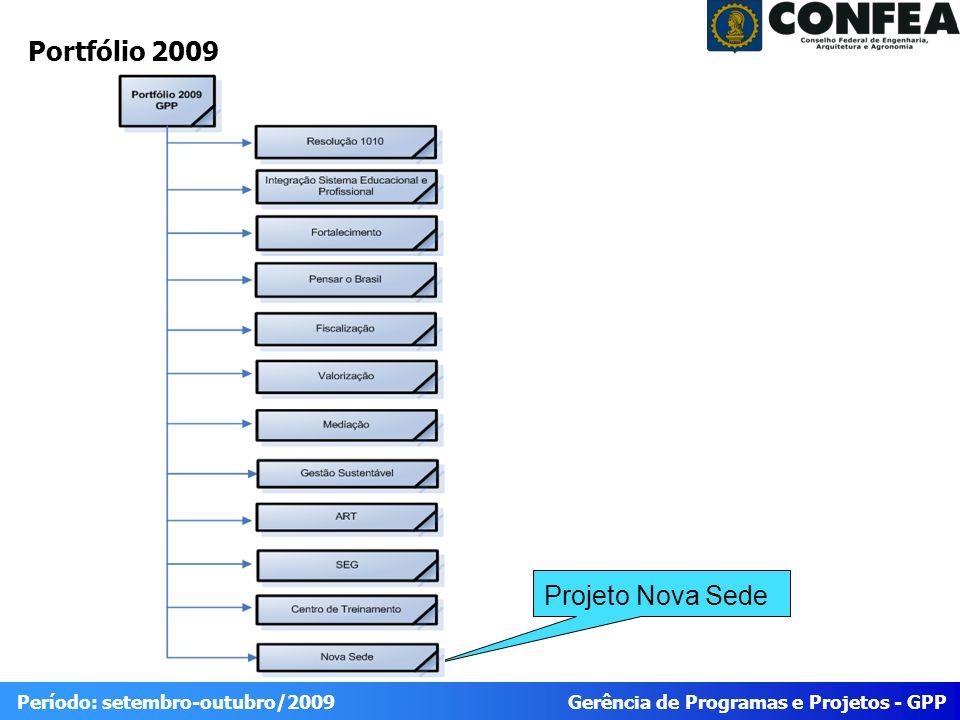 Gerência de Programas e Projetos - GPP Período: setembro-outubro/2009 Portfólio 2009 Projeto Nova Sede