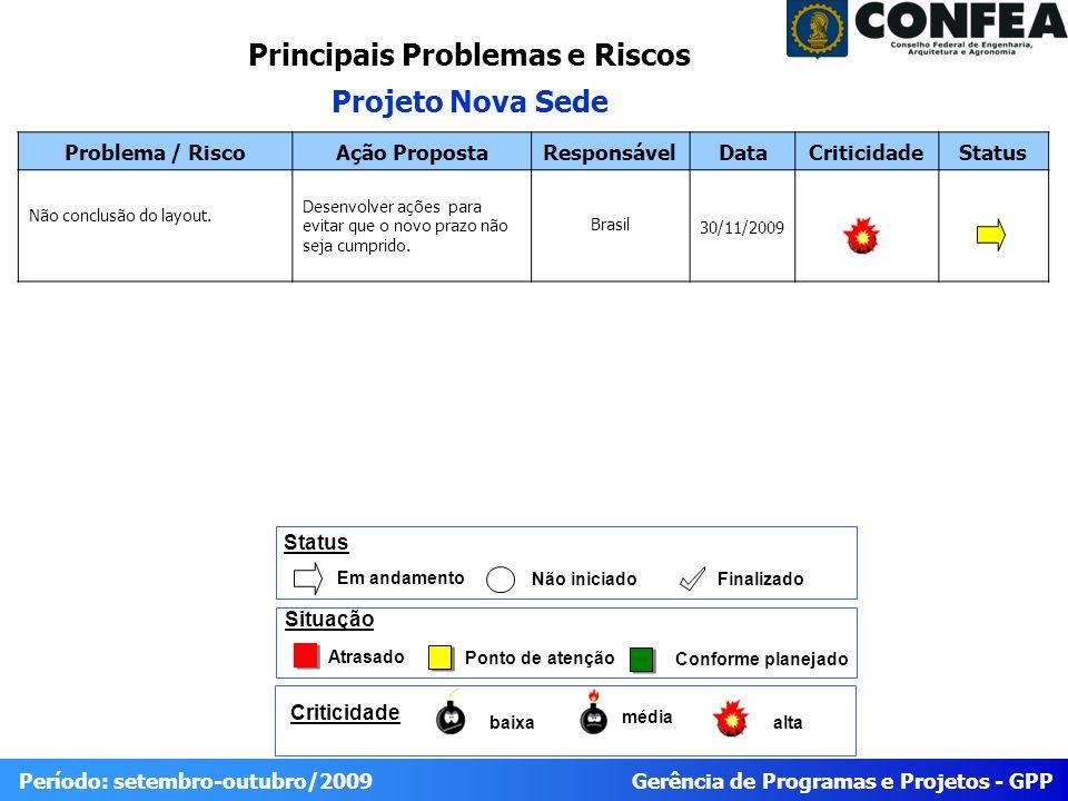 Gerência de Programas e Projetos - GPP Período: setembro-outubro/2009 Problema / RiscoAção PropostaResponsávelDataCriticidadeStatus Não conclusão do layout.