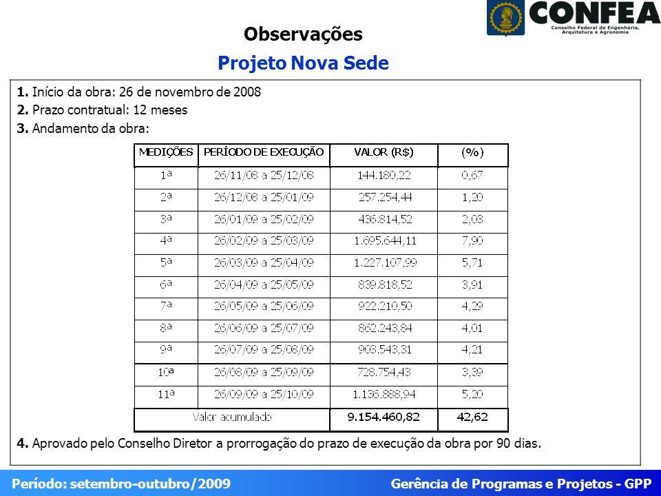 Gerência de Programas e Projetos - GPP Período: setembro-outubro/2009 1. Início da obra: 26 de novembro de 2008 2. Prazo contratual: 12 meses 3. Andam