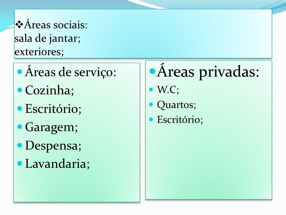 Áreas sociais: sala de jantar; exteriores; Áreas de serviço: Cozinha; Escritório; Garagem; Despensa; Lavandaria; Áreas de serviço: Cozinha; Escritório