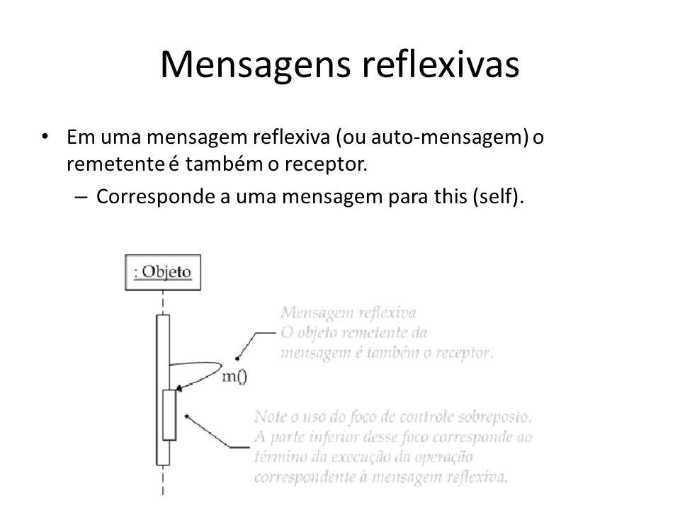 Mensagens reflexivas Em uma mensagem reflexiva (ou auto-mensagem) o remetente é também o receptor. – Corresponde a uma mensagem para this (self).