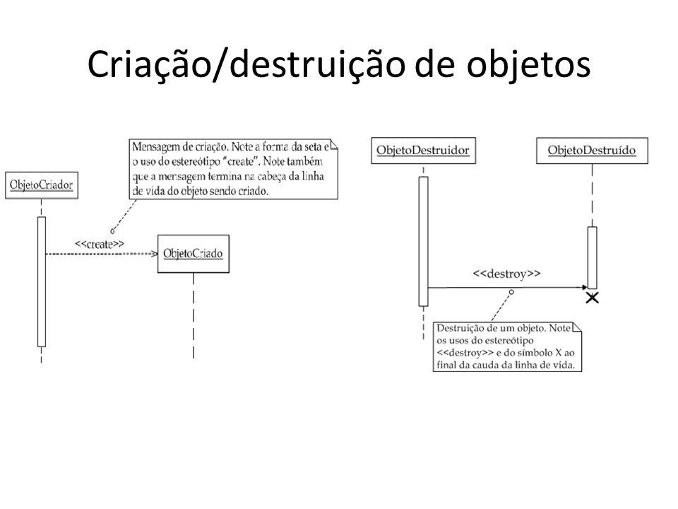 Criação/destruição de objetos