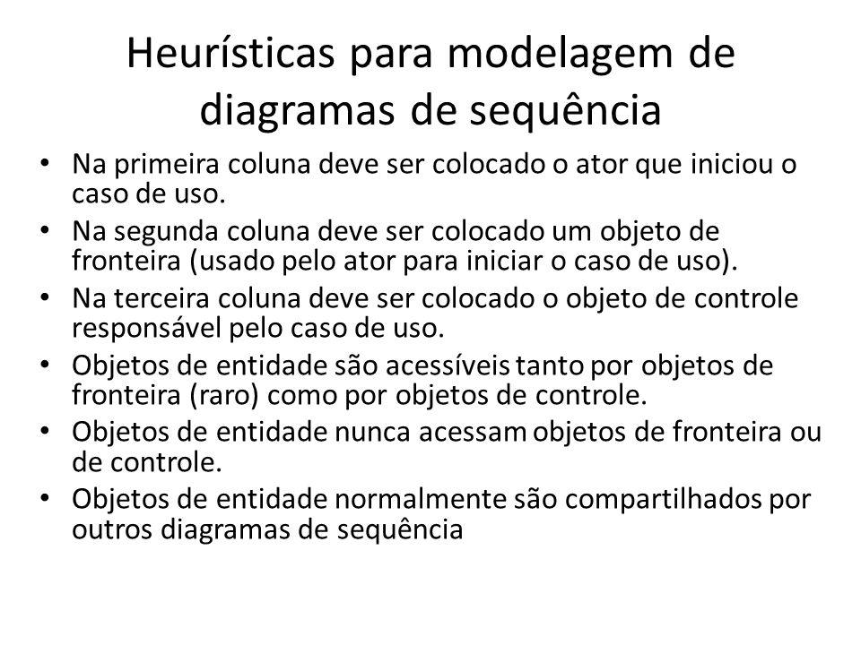 Heurísticas para modelagem de diagramas de sequência Na primeira coluna deve ser colocado o ator que iniciou o caso de uso.
