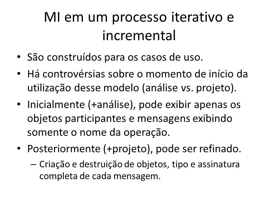 MI em um processo iterativo e incremental São construídos para os casos de uso.
