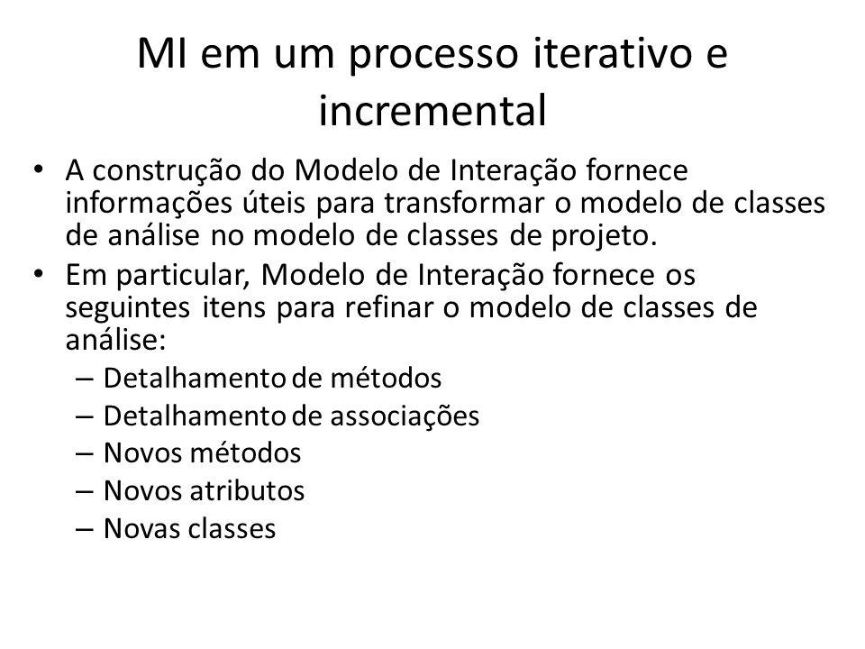 MI em um processo iterativo e incremental A construção do Modelo de Interação fornece informações úteis para transformar o modelo de classes de análise no modelo de classes de projeto.