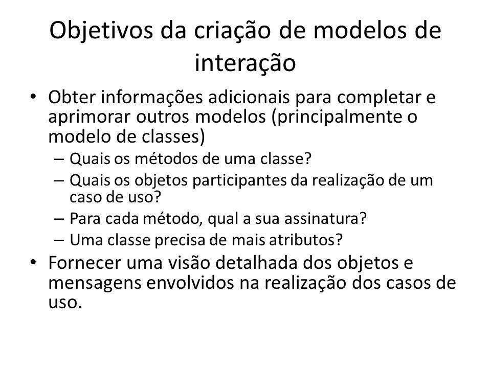 Objetivos da criação de modelos de interação Obter informações adicionais para completar e aprimorar outros modelos (principalmente o modelo de classe