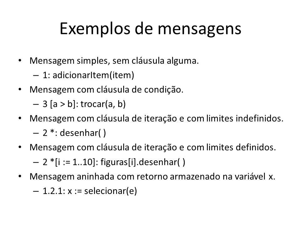 Exemplos de mensagens Mensagem simples, sem cláusula alguma. – 1: adicionarItem(item) Mensagem com cláusula de condição. – 3 [a > b]: trocar(a, b) Men