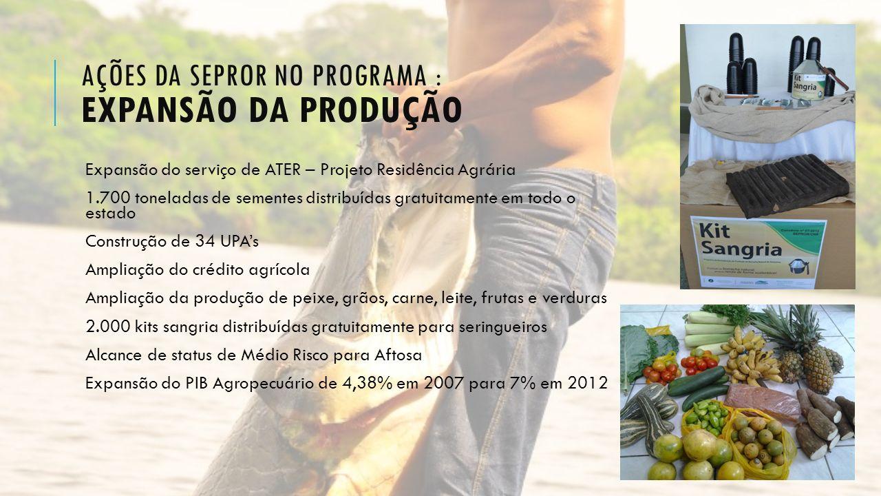 AÇÕES DA SEPROR NO PROGRAMA : EXPANSÃO DA PRODUÇÃO Expansão do serviço de ATER – Projeto Residência Agrária 1.700 toneladas de sementes distribuídas g