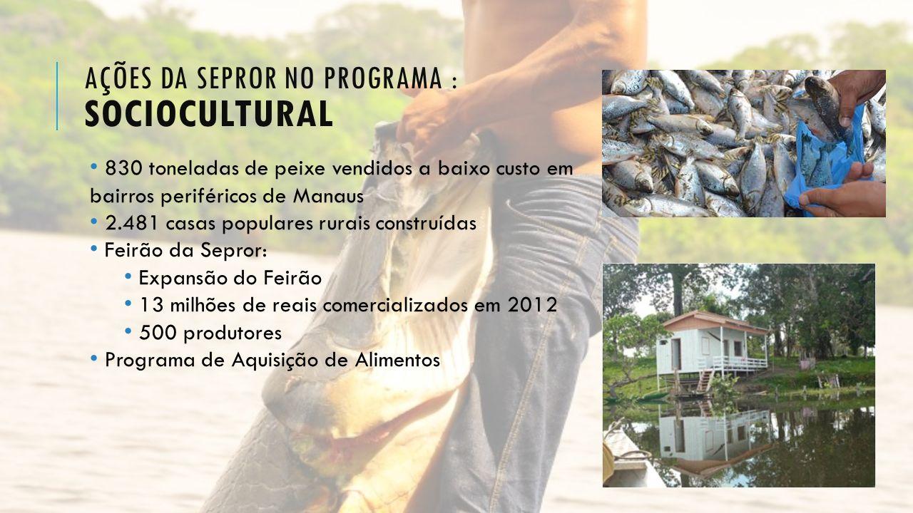 AÇÕES DA SEPROR NO PROGRAMA : SOCIOCULTURAL 830 toneladas de peixe vendidos a baixo custo em bairros periféricos de Manaus 2.481 casas populares rurai