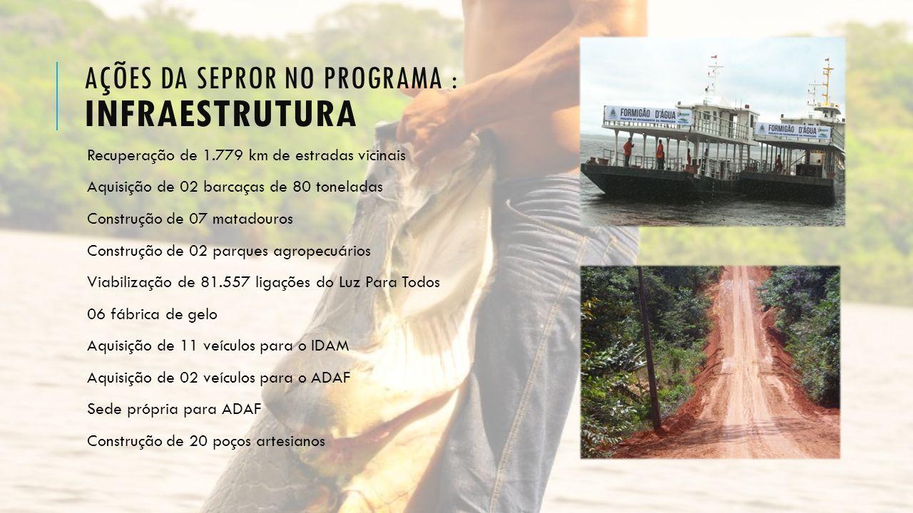 AÇÕES DA SEPROR NO PROGRAMA : INFRAESTRUTURA Recuperação de 1.779 km de estradas vicinais Aquisição de 02 barcaças de 80 toneladas Construção de 07 ma