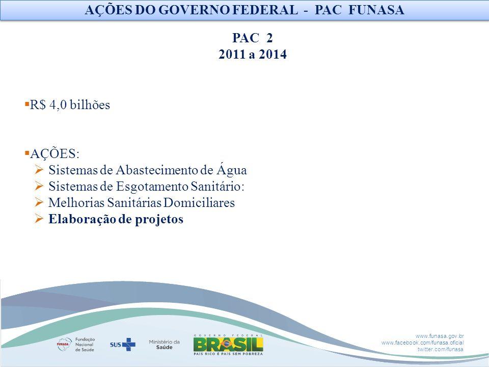 www.funasa.gov.br www.facebook.com/funasa.oficial twitter.com/funasa R$ 4,0 bilhões AÇÕES: Sistemas de Abastecimento de Água Sistemas de Esgotamento S