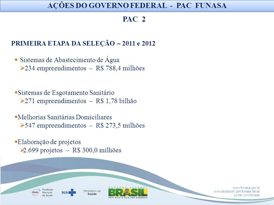 www.funasa.gov.br www.facebook.com/funasa.oficial twitter.com/funasa PRIMEIRA ETAPA DA SELEÇÃO – 2011 e 2012 Sistemas de Abastecimento de Água 234 emp