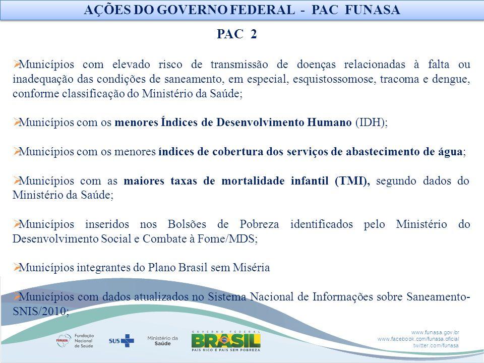 www.funasa.gov.br www.facebook.com/funasa.oficial twitter.com/funasa Municípios com elevado risco de transmissão de doenças relacionadas à falta ou in