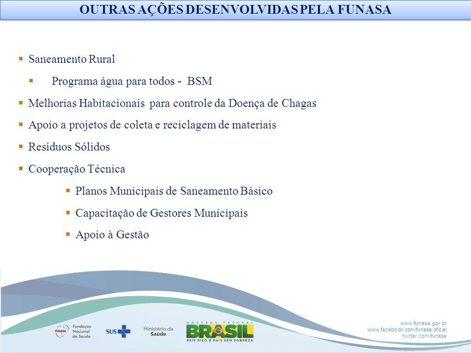 www.funasa.gov.br www.facebook.com/funasa.oficial twitter.com/funasa Saneamento Rural Programa água para todos - BSM Melhorias Habitacionais para cont