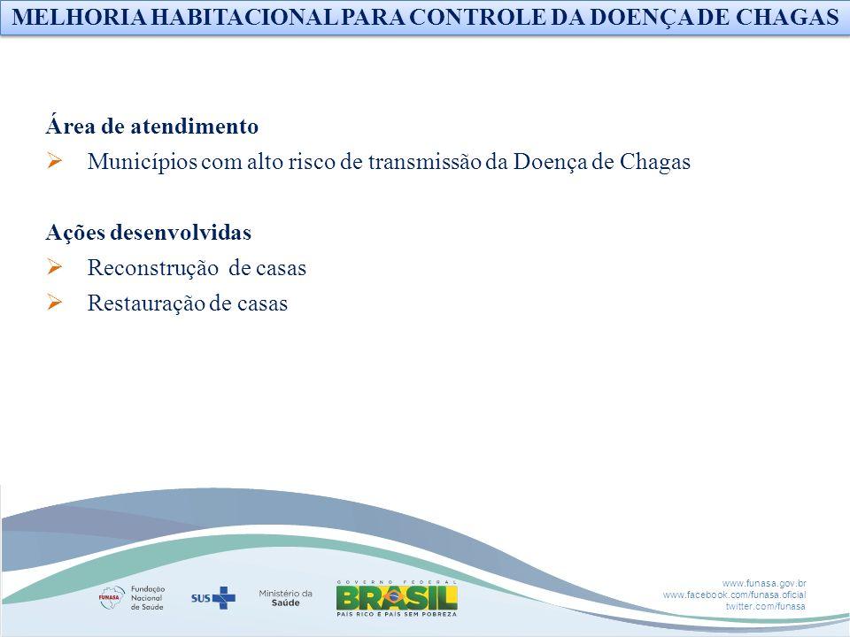 www.funasa.gov.br www.facebook.com/funasa.oficial twitter.com/funasa Área de atendimento Municípios com alto risco de transmissão da Doença de Chagas