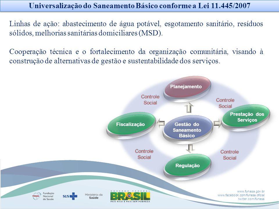 www.funasa.gov.br www.facebook.com/funasa.oficial twitter.com/funasa Linhas de ação: abastecimento de água potável, esgotamento sanitário, resíduos só