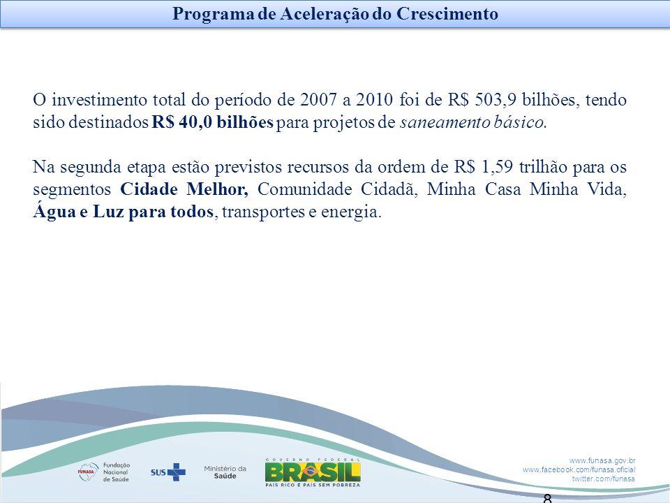 www.funasa.gov.br www.facebook.com/funasa.oficial twitter.com/funasa 8 Programa de Aceleração do Crescimento O investimento total do período de 2007 a