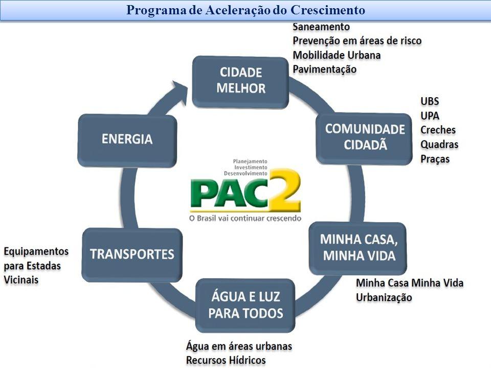 www.funasa.gov.br www.facebook.com/funasa.oficial twitter.com/funasa Programa de Aceleração do Crescimento
