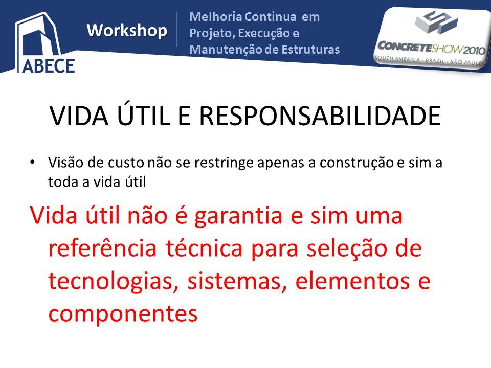 Melhoria Continua em Projeto, Execução e Manutenção de Estruturas Workshop VIDA ÚTIL E RESPONSABILIDADE Visão de custo não se restringe apenas a const