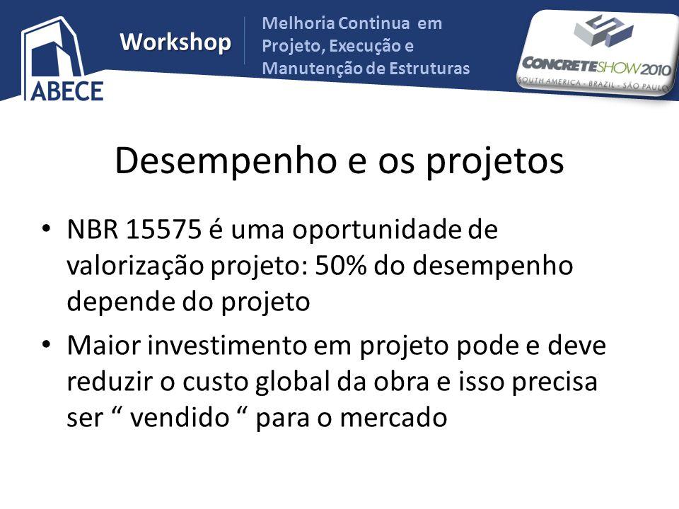 Melhoria Continua em Projeto, Execução e Manutenção de Estruturas Workshop Desempenho e os projetos NBR 15575 é uma oportunidade de valorização projet