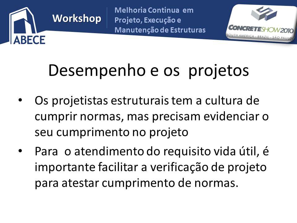 Melhoria Continua em Projeto, Execução e Manutenção de Estruturas Workshop Desempenho e os projetos Os projetistas estruturais tem a cultura de cumpri
