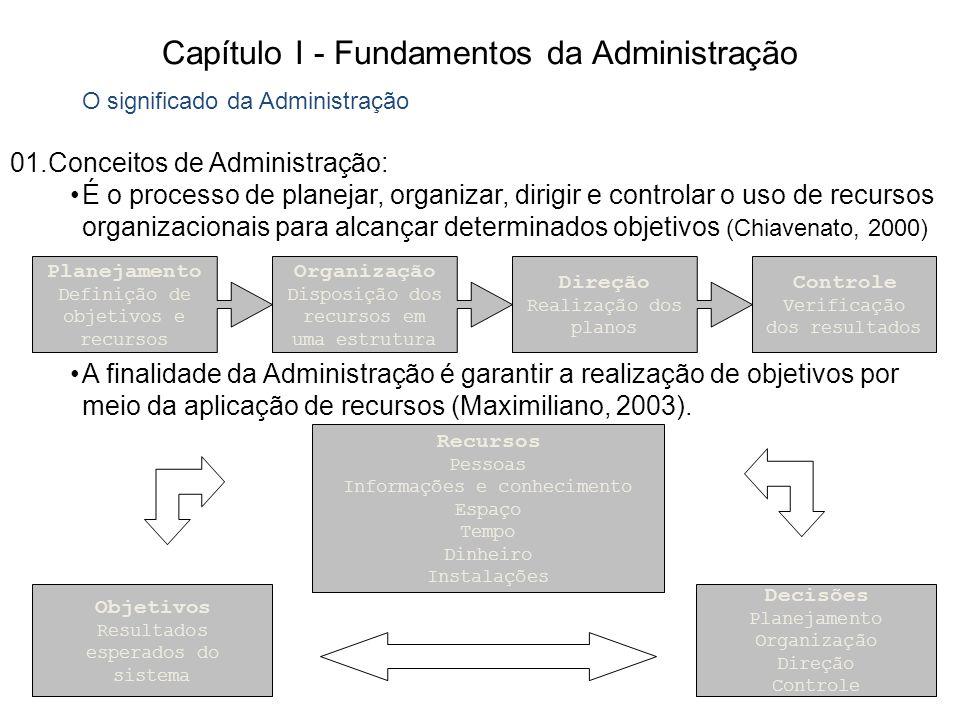 Capítulo I - Fundamentos da Administração O significado da Administração 01.Conceitos de Administração: É o processo de planejar, organizar, dirigir e