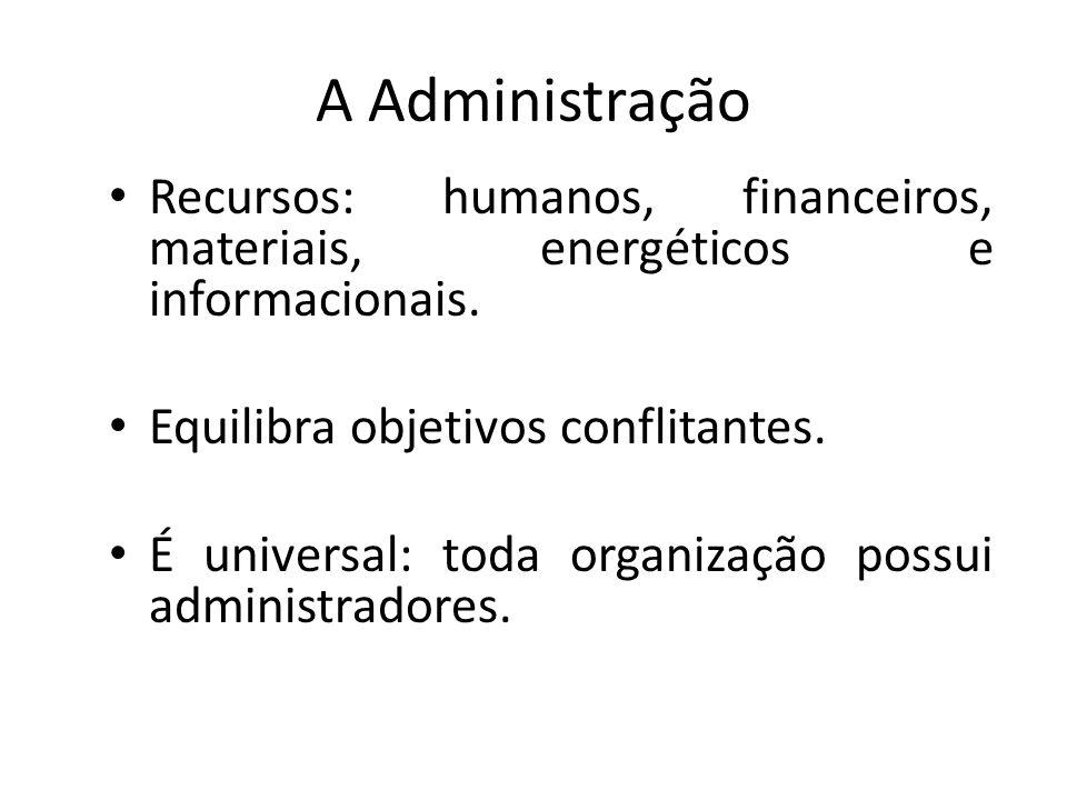 A Administração Recursos: humanos, financeiros, materiais, energéticos e informacionais. Equilibra objetivos conflitantes. É universal: toda organizaç
