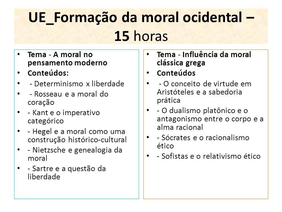 UE_Formação da moral ocidental – 15 horas Tema - A moral no pensamento moderno Conteúdos: - Determinismo x liberdade - Rosseau e a moral do coração -