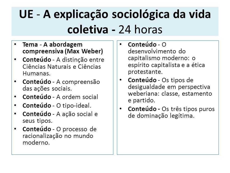 UE - A explicação sociológica da vida coletiva - 24 horas Tema - A abordagem compreensiva (Max Weber) Conteúdo - A distinção entre Ciências Naturais e