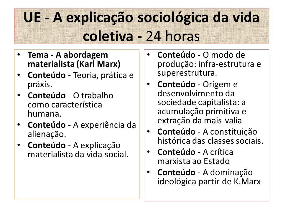 UE - A explicação sociológica da vida coletiva - 24 horas Tema - A abordagem materialista (Karl Marx) Conteúdo - Teoria, prática e práxis. Conteúdo -