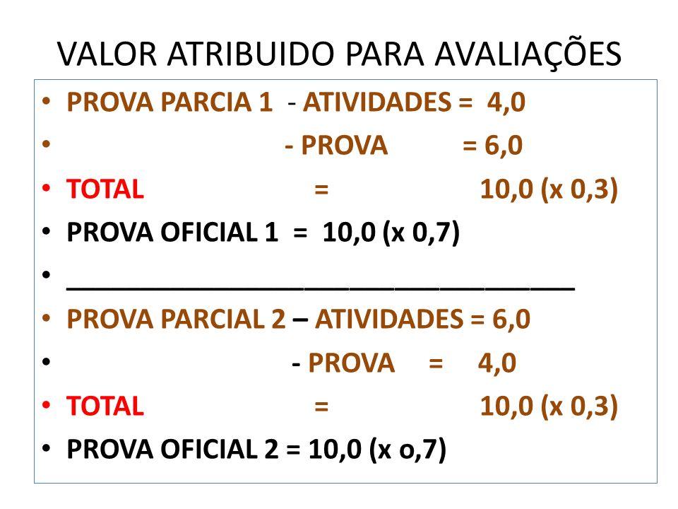 VALOR ATRIBUIDO PARA AVALIAÇÕES PROVA PARCIA 1 - ATIVIDADES = 4,0 - PROVA = 6,0 TOTAL = 10,0 (x 0,3) PROVA OFICIAL 1 = 10,0 (x 0,7) __________________