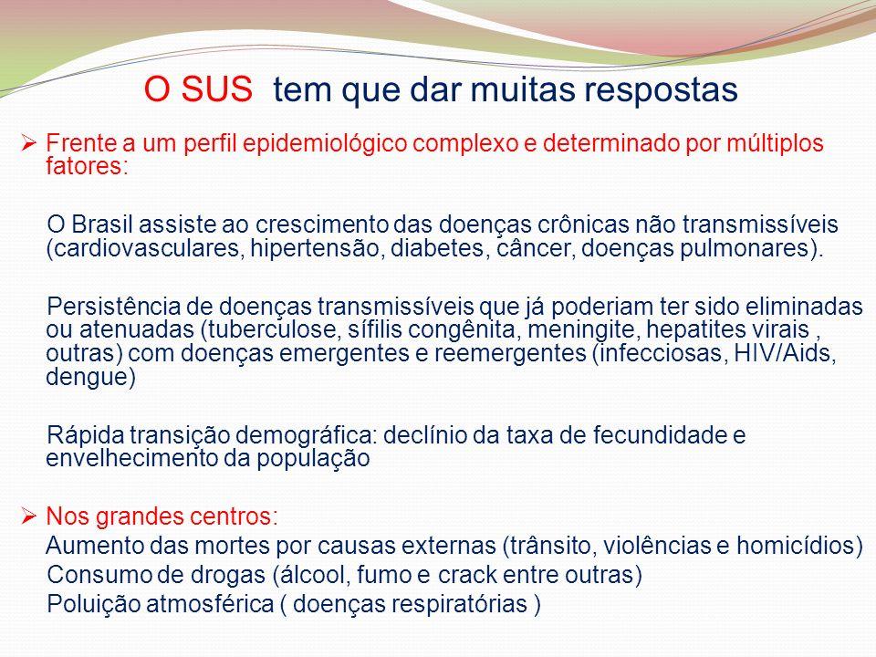 Frente a um perfil epidemiológico complexo e determinado por múltiplos fatores: O Brasil assiste ao crescimento das doenças crônicas não transmissívei