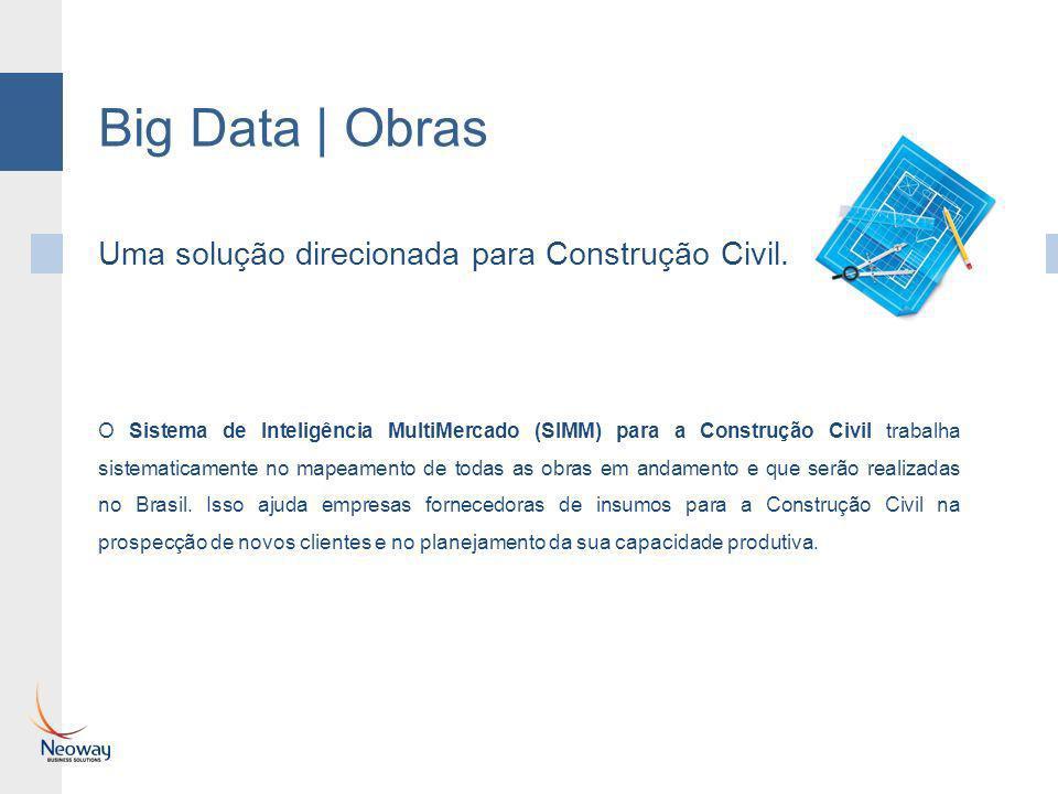 Big Data   Obras Uma solução direcionada para Construção Civil. O Sistema de Inteligência MultiMercado (SIMM) para a Construção Civil trabalha sistema