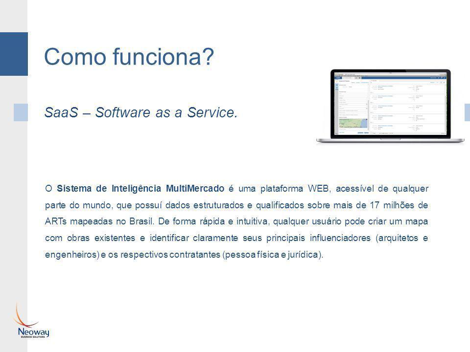 Como funciona? O Sistema de Inteligência MultiMercado é uma plataforma WEB, acessível de qualquer parte do mundo, que possuí dados estruturados e qual