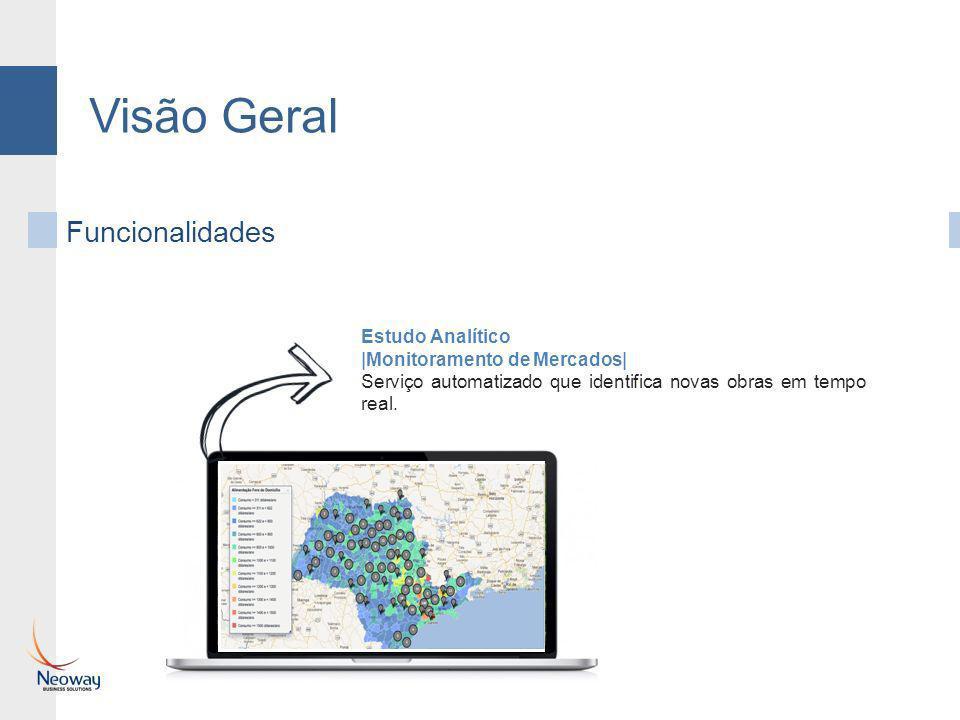 Visão Geral Funcionalidades Estudo Analítico  Monitoramento de Mercados  Serviço automatizado que identifica novas obras em tempo real.