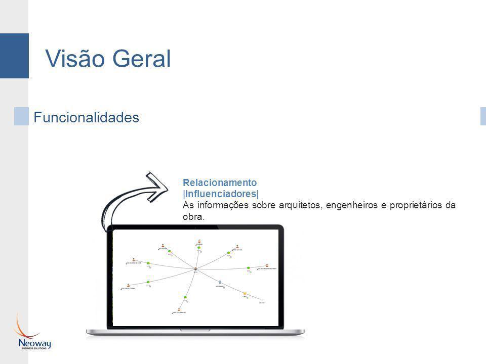 Visão Geral Funcionalidades Relacionamento  Influenciadores  As informações sobre arquitetos, engenheiros e proprietários da obra.